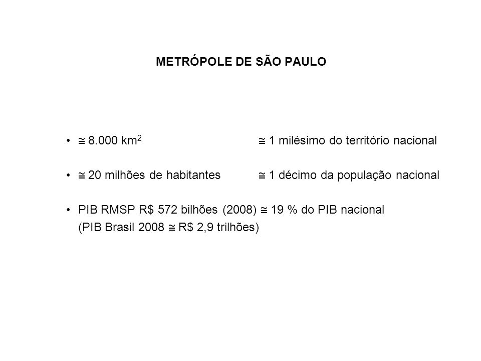 METRÓPOLE DE SÃO PAULO  8.000 km2  1 milésimo do território nacional.  20 milhões de habitantes  1 décimo da população nacional.