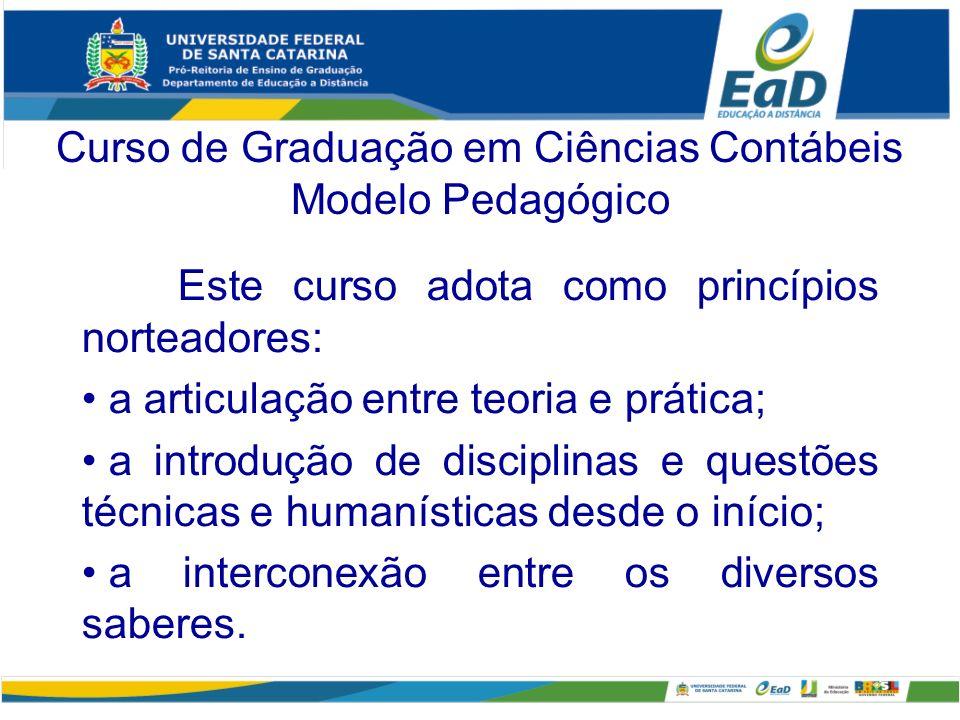 Curso de Graduação em Ciências Contábeis Modelo Pedagógico