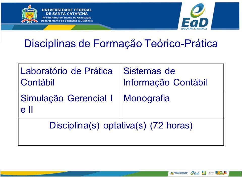 Disciplinas de Formação Teórico-Prática