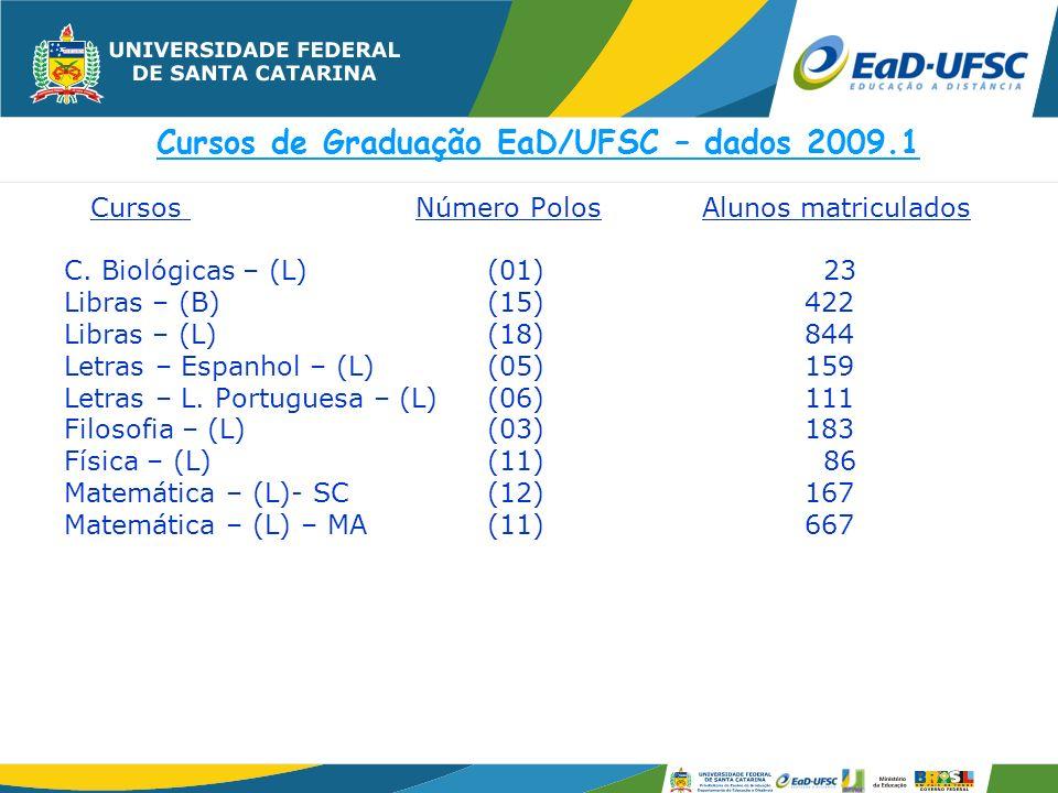 Cursos de Graduação EaD/UFSC – dados 2009.1