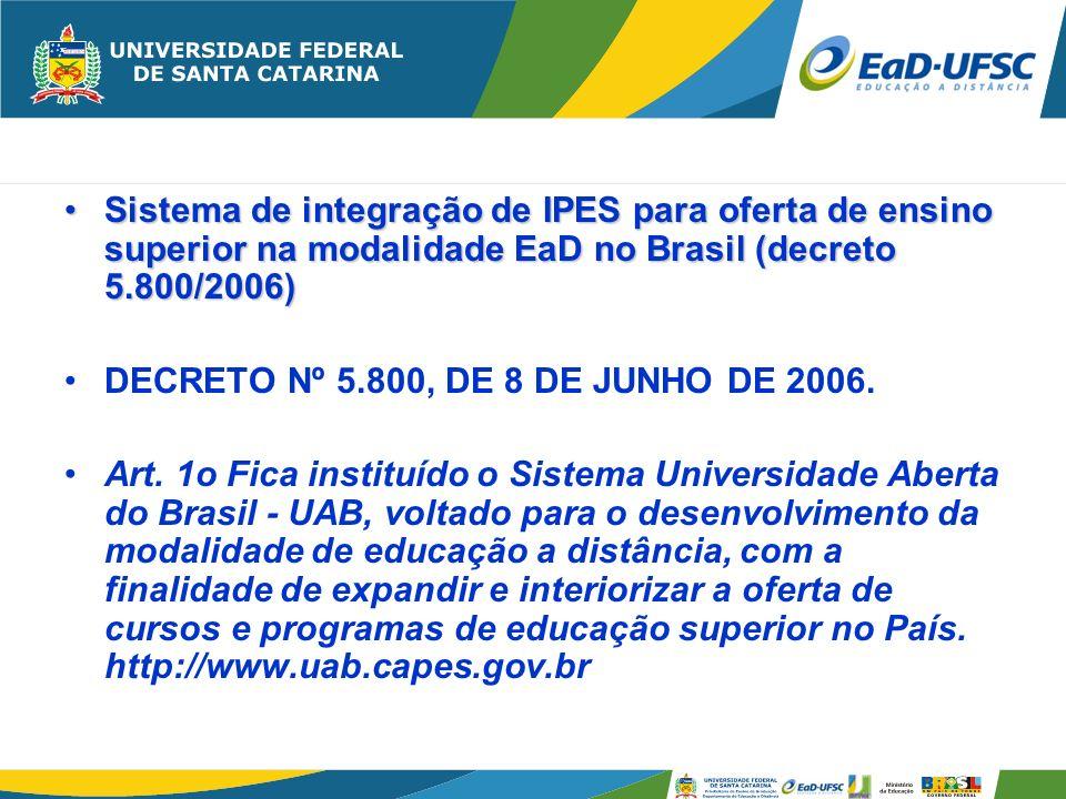 Sistema de integração de IPES para oferta de ensino superior na modalidade EaD no Brasil (decreto 5.800/2006)