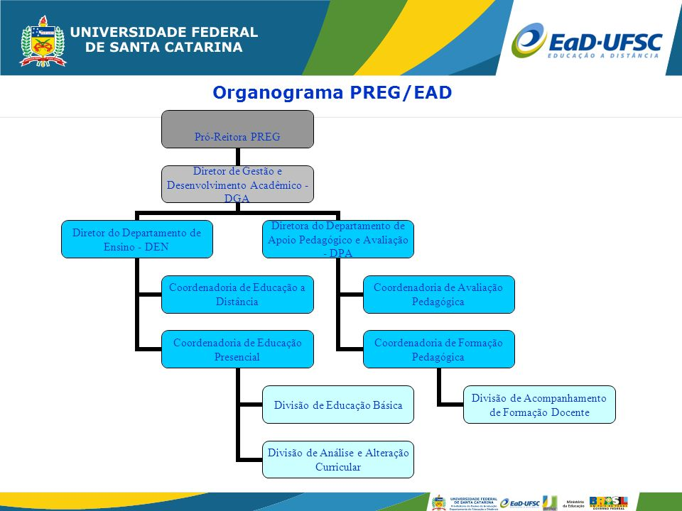 Organograma PREG/EAD