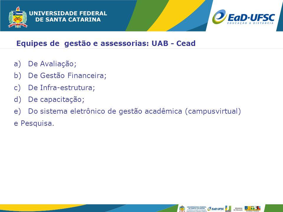Equipes de gestão e assessorias: UAB - Cead