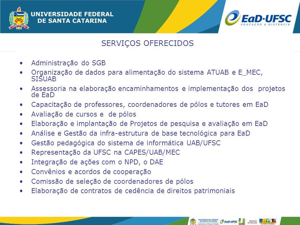 SERVIÇOS OFERECIDOS Administração do SGB