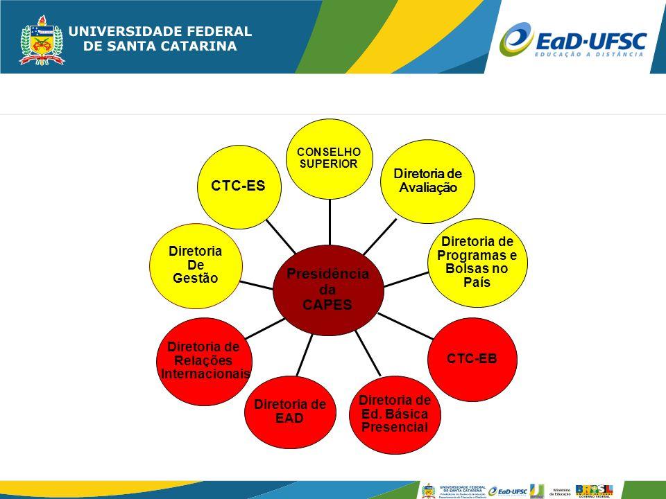 CTC-ES Presidência da CAPES