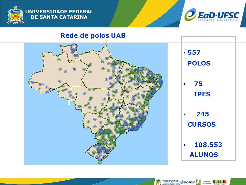 Rede de polos UAB 557 POLOS 75 IPES 245 CURSOS 108.553 ALUNOS