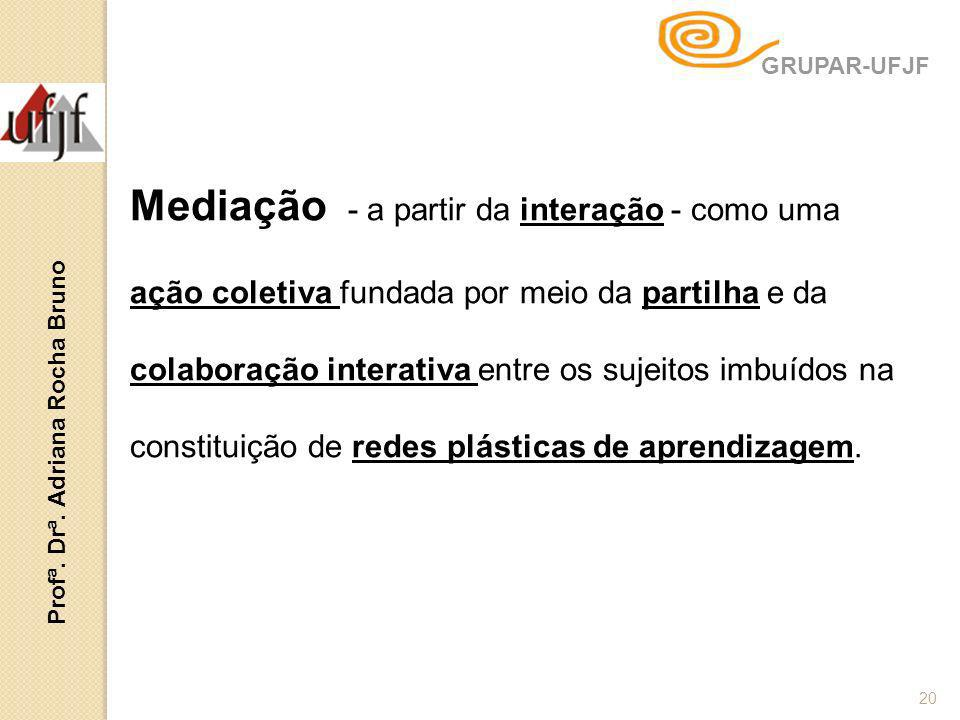 Profª. Drª. Adriana Rocha Bruno