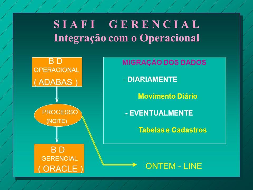 S I A F I G E R E N C I A L Integração com o Operacional