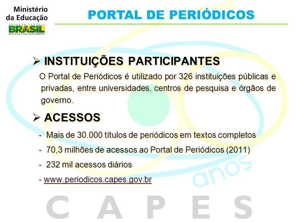 PORTAL DE PERIÓDICOS INSTITUIÇÕES PARTICIPANTES ACESSOS