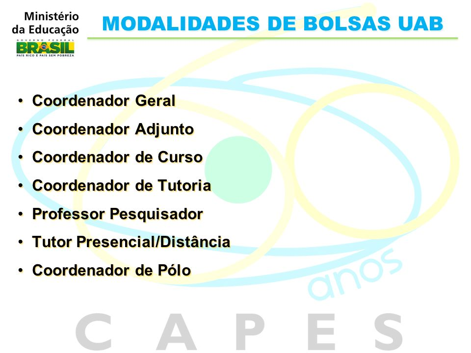 MODALIDADES DE BOLSAS UAB