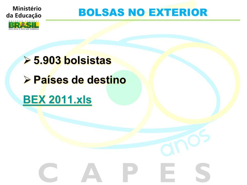 BOLSAS NO EXTERIOR 5.903 bolsistas Países de destino BEX 2011.xls