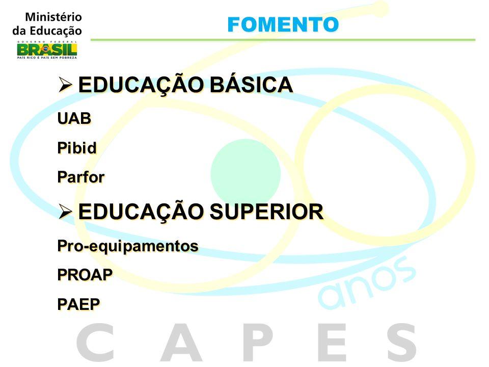EDUCAÇÃO BÁSICA EDUCAÇÃO SUPERIOR FOMENTO UAB Pibid Parfor