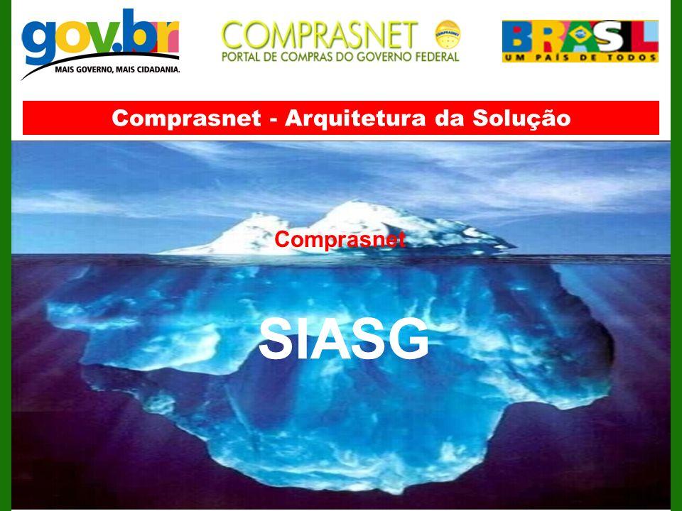 Comprasnet - Arquitetura da Solução