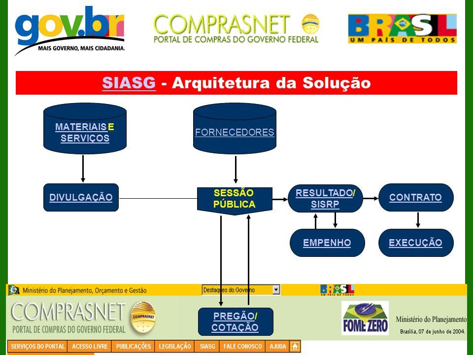 SIASG - Arquitetura da Solução