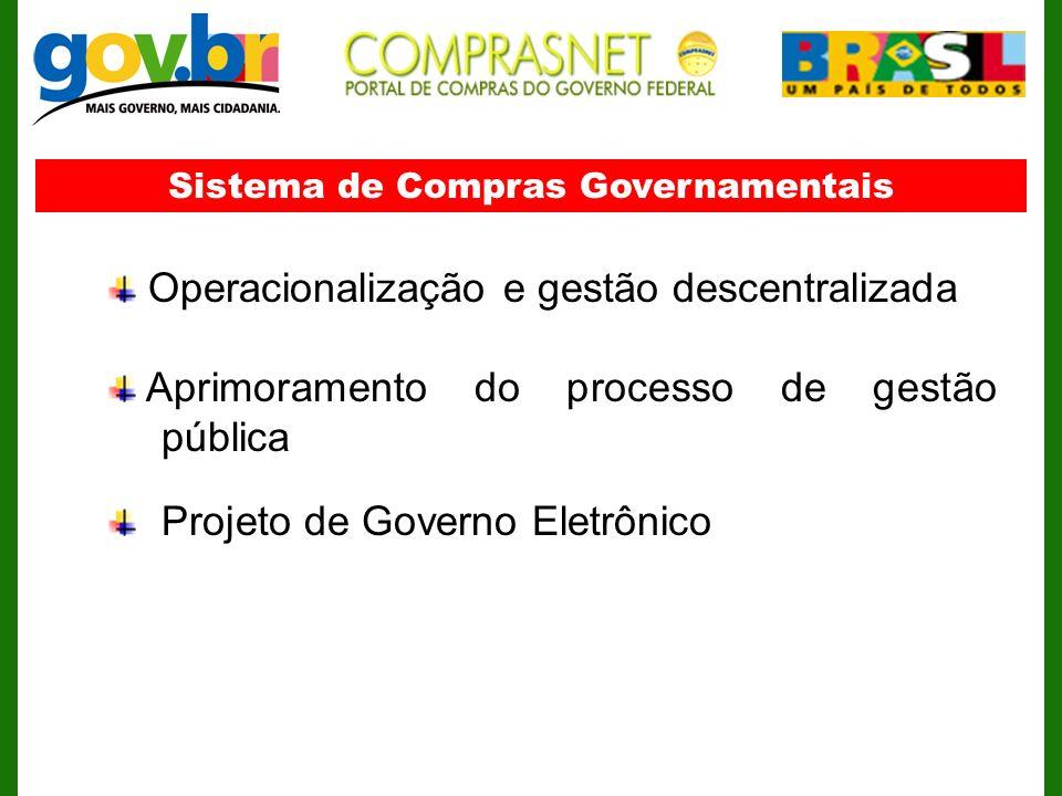 Sistema de Compras Governamentais