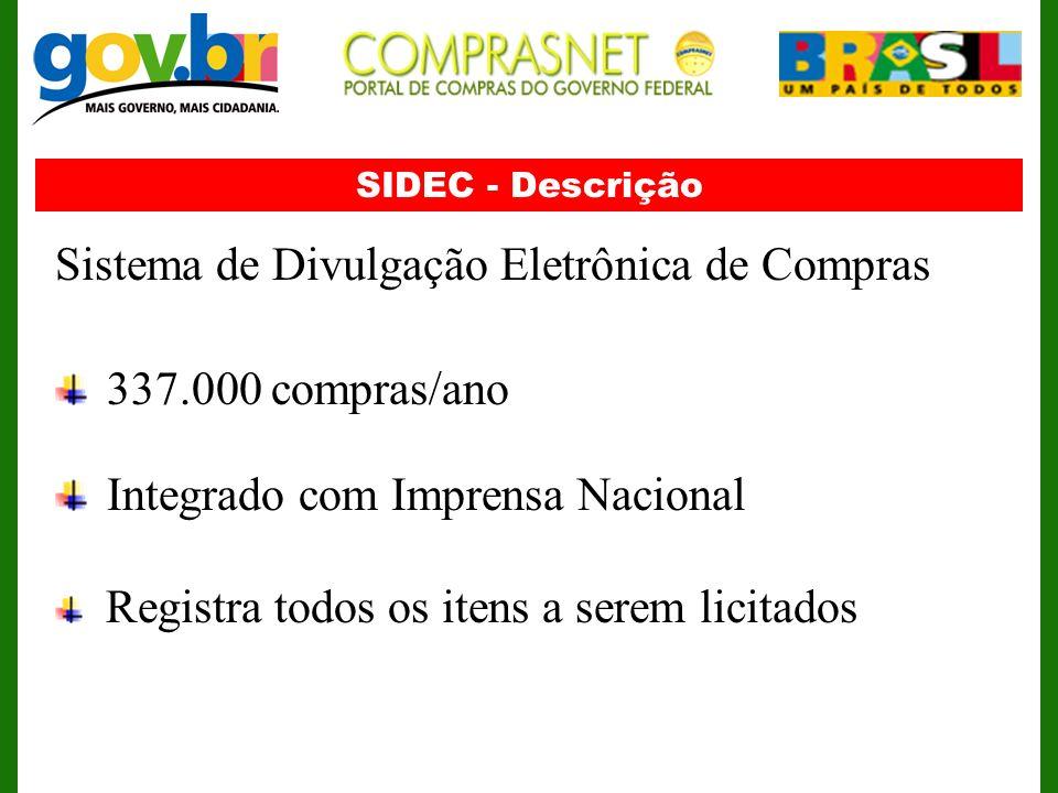Sistema de Divulgação Eletrônica de Compras 337.000 compras/ano