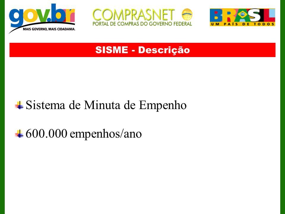 Sistema de Minuta de Empenho 600.000 empenhos/ano