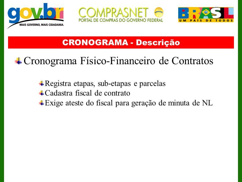 CRONOGRAMA - Descrição