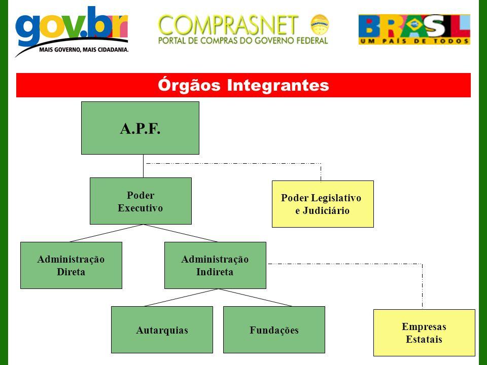 Órgãos Integrantes A.P.F. Poder Executivo Poder Legislativo