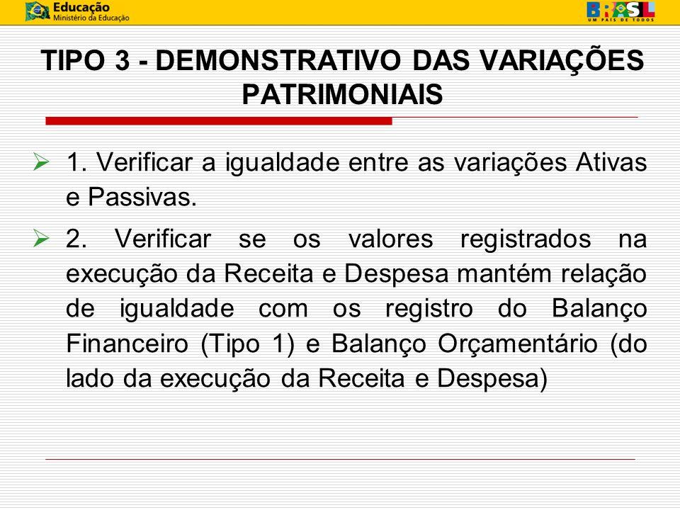 TIPO 3 - DEMONSTRATIVO DAS VARIAÇÕES PATRIMONIAIS