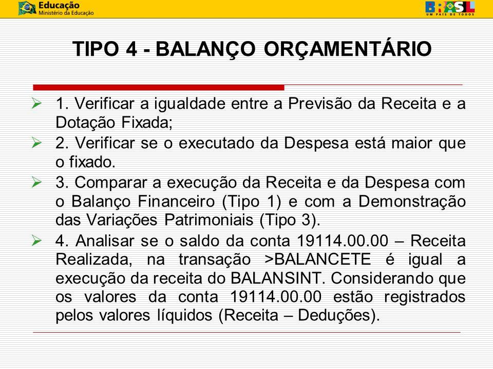 TIPO 4 - BALANÇO ORÇAMENTÁRIO