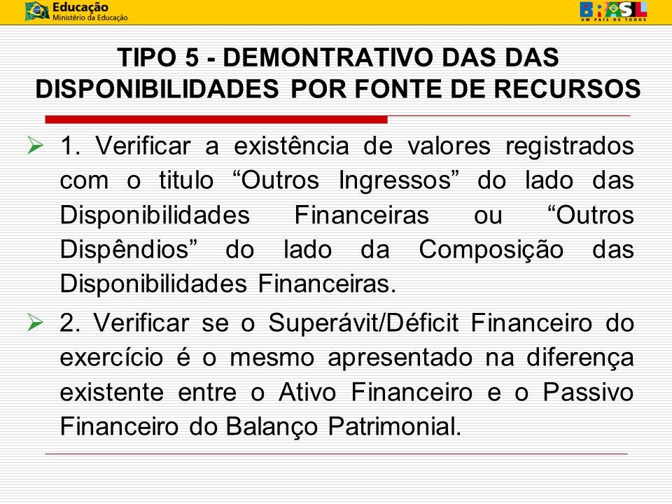 TIPO 5 - DEMONTRATIVO DAS DAS DISPONIBILIDADES POR FONTE DE RECURSOS