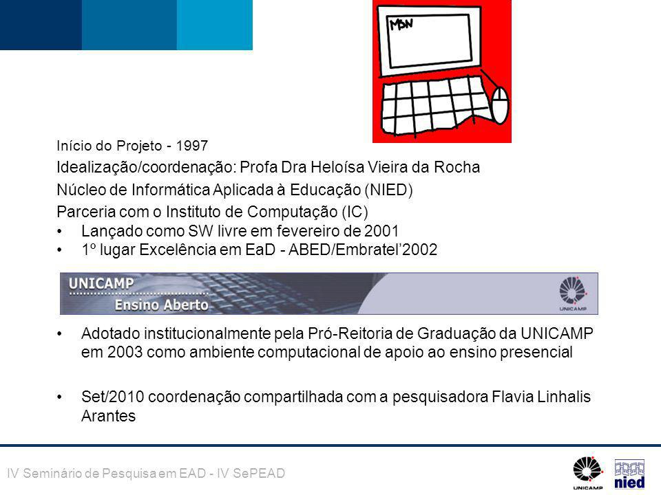 Idealização/coordenação: Profa Dra Heloísa Vieira da Rocha