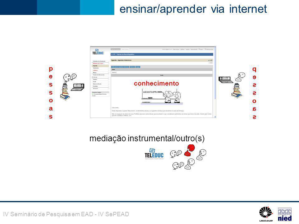 mediação instrumental/outro(s)