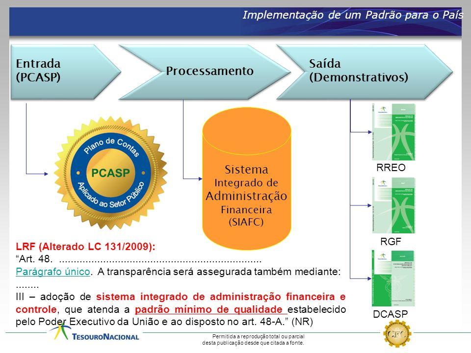 Entrada (PCASP) Processamento Saída (Demonstrativos) Sistema