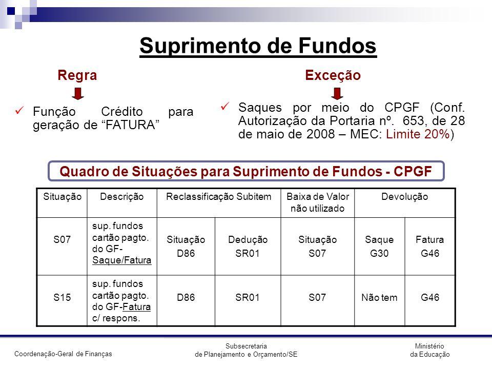 Quadro de Situações para Suprimento de Fundos - CPGF