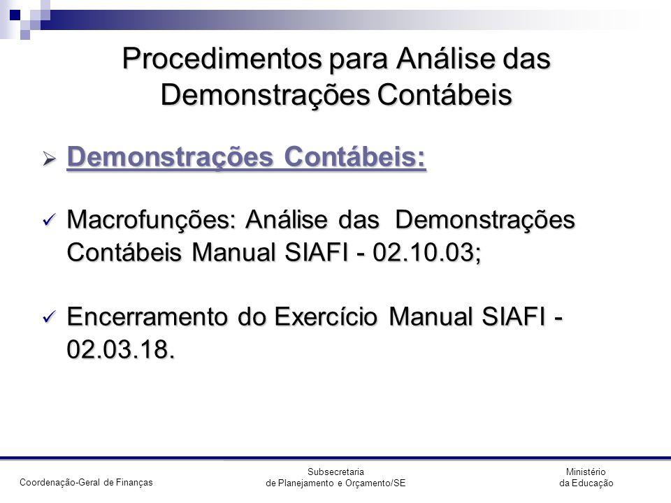 Procedimentos para Análise das Demonstrações Contábeis