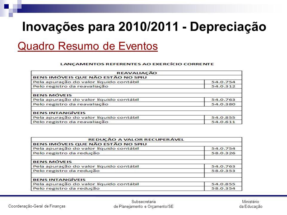 Inovações para 2010/2011 - Depreciação