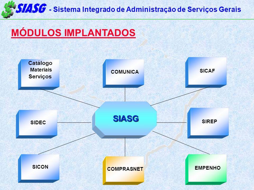 MÓDULOS IMPLANTADOS SIASG Catálogo Materiais Serviços SICAF COMUNICA