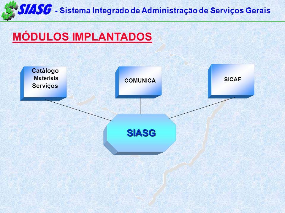 MÓDULOS IMPLANTADOS SICAF Catálogo Materiais Serviços COMUNICA SIASG