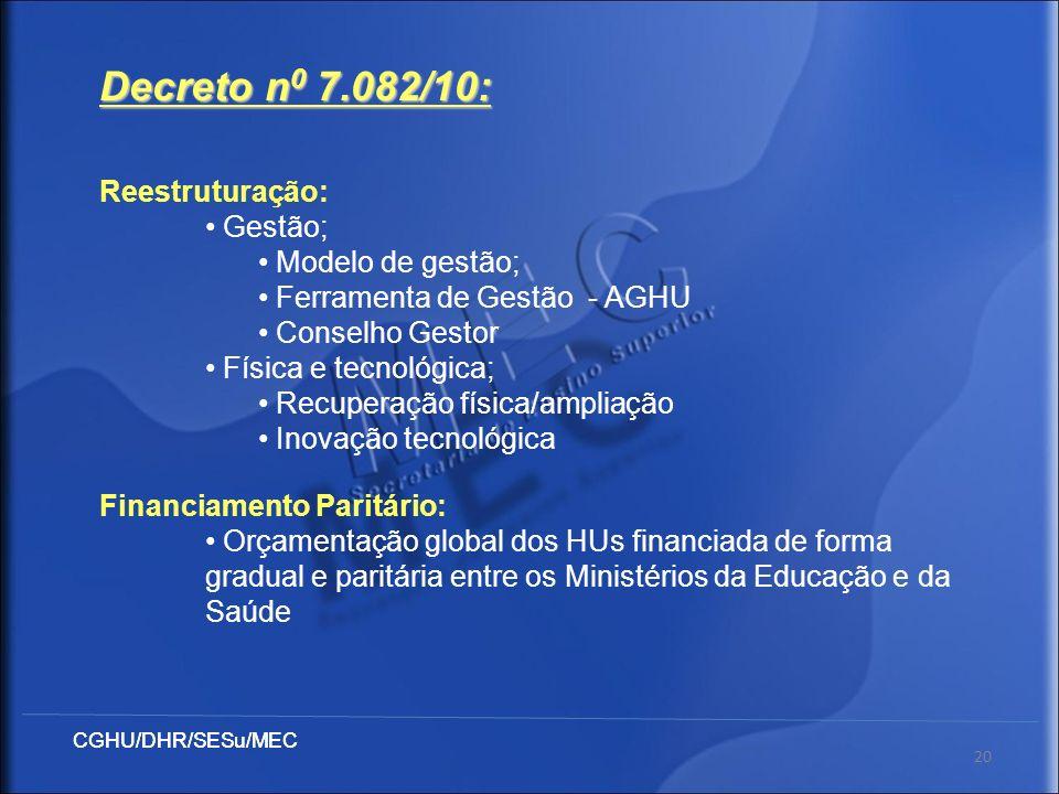 Decreto n0 7.082/10: Reestruturação: Gestão; Modelo de gestão;