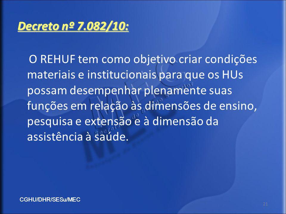 Decreto nº 7.082/10:
