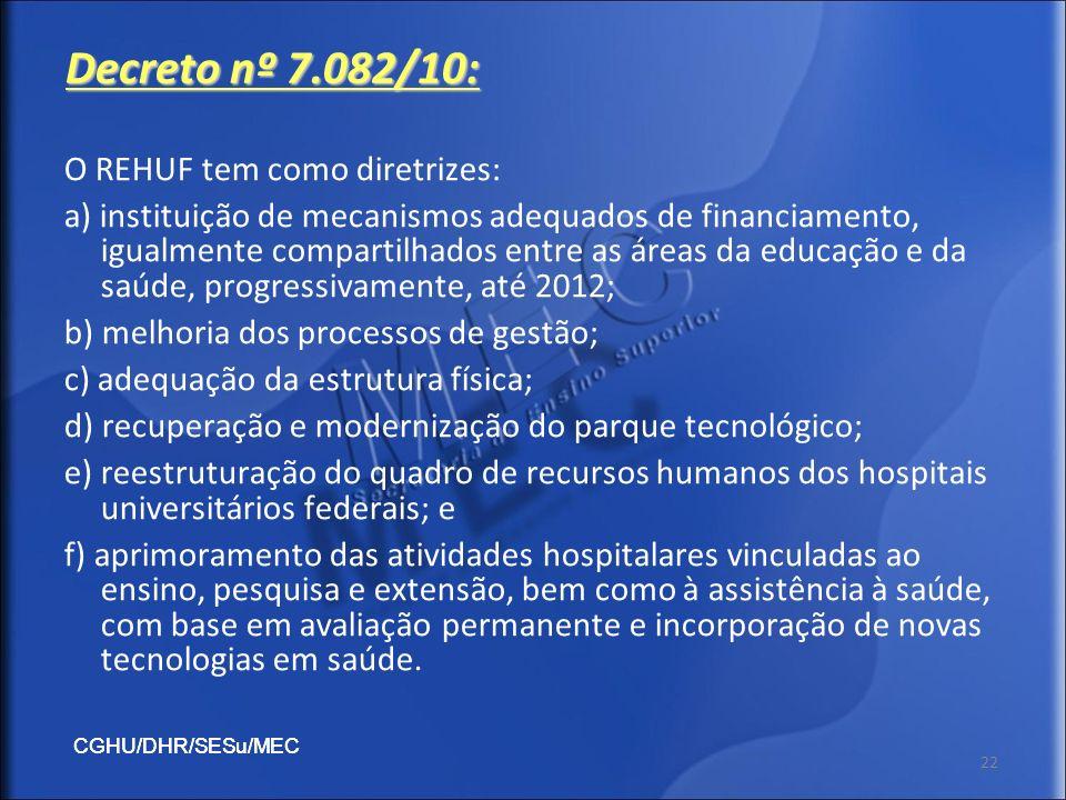 Decreto nº 7.082/10: O REHUF tem como diretrizes: