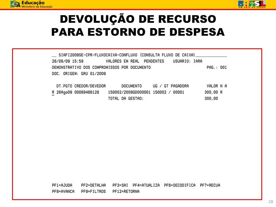 DEVOLUÇÃO DE RECURSO PARA ESTORNO DE DESPESA