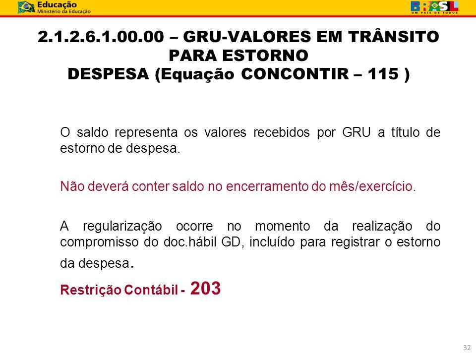 2.1.2.6.1.00.00 – GRU-VALORES EM TRÂNSITO PARA ESTORNO DESPESA (Equação CONCONTIR – 115 )
