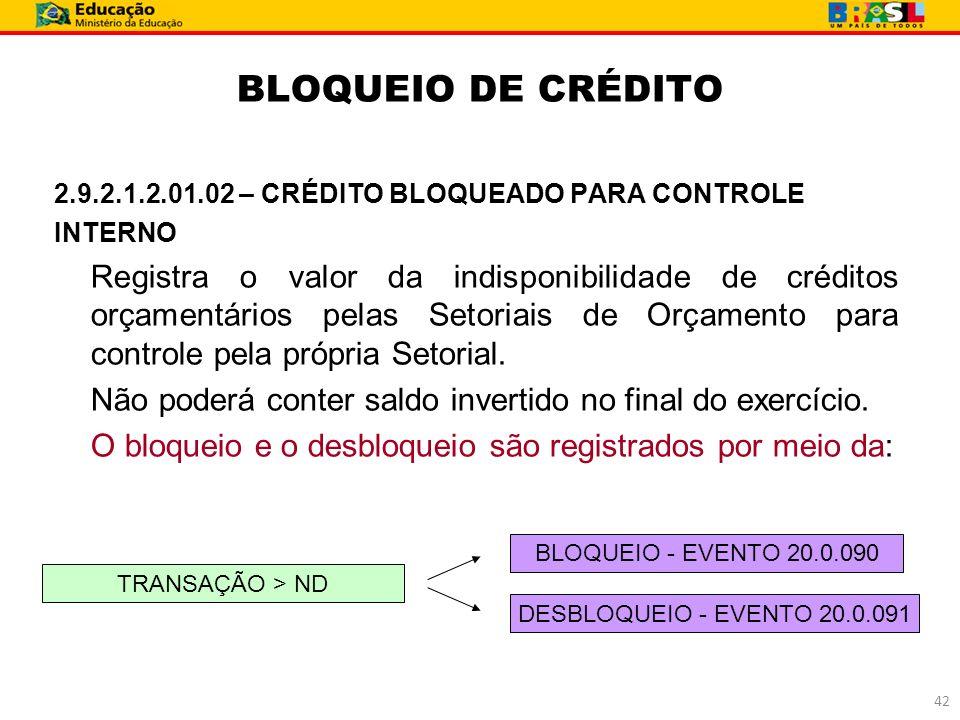 BLOQUEIO DE CRÉDITO 2.9.2.1.2.01.02 – CRÉDITO BLOQUEADO PARA CONTROLE. INTERNO.