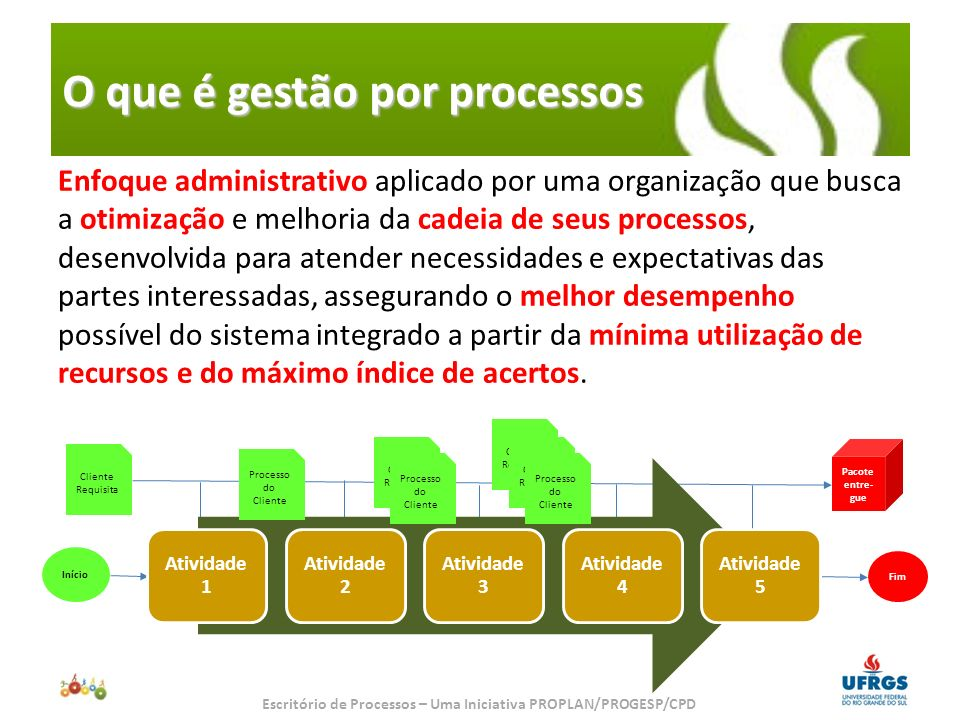O que é gestão por processos