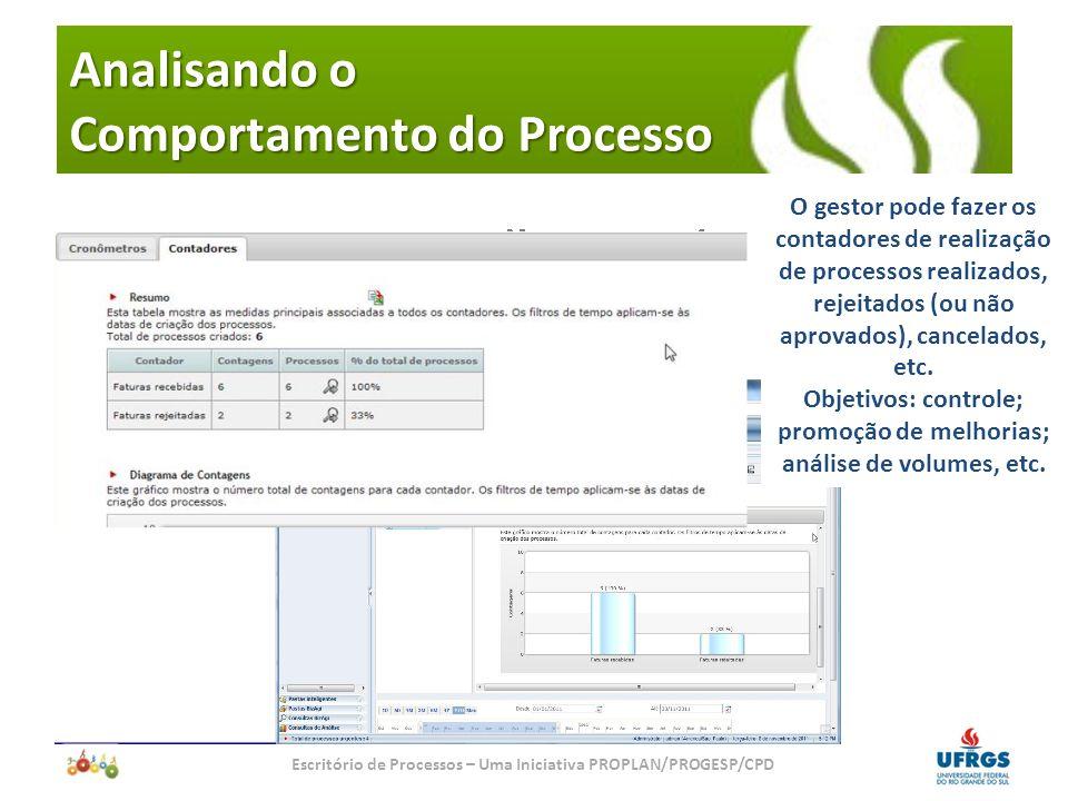 Analisando o Comportamento do Processo