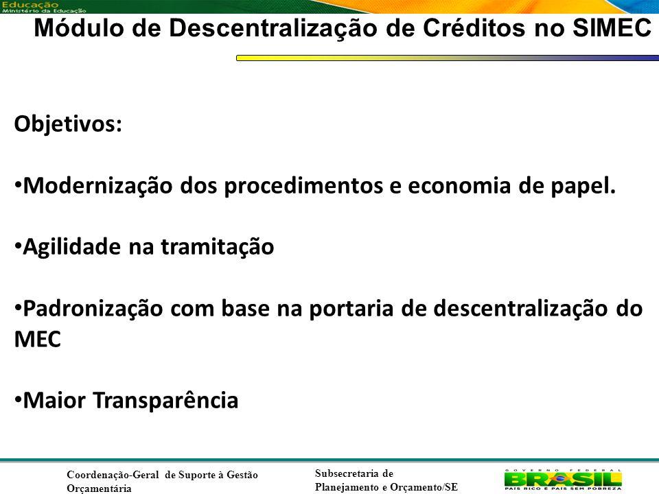 Módulo de Descentralização de Créditos no SIMEC