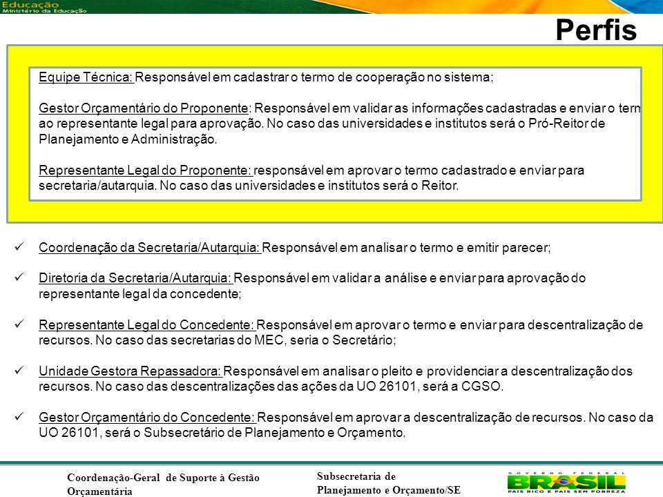 Perfis Equipe Técnica: Responsável em cadastrar o termo de cooperação no sistema;