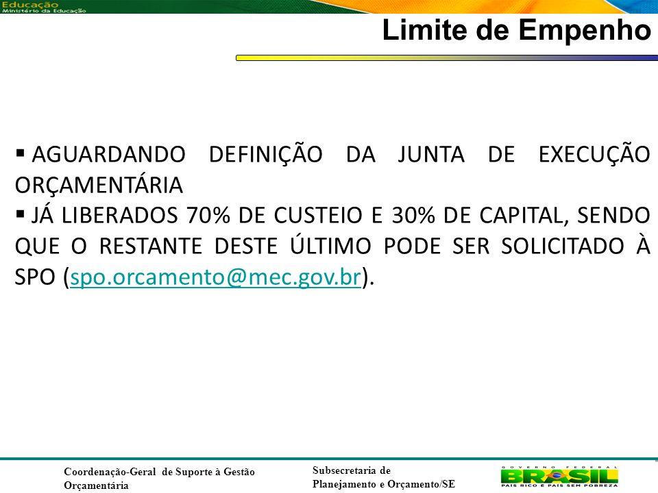 Limite de Empenho AGUARDANDO DEFINIÇÃO DA JUNTA DE EXECUÇÃO ORÇAMENTÁRIA.