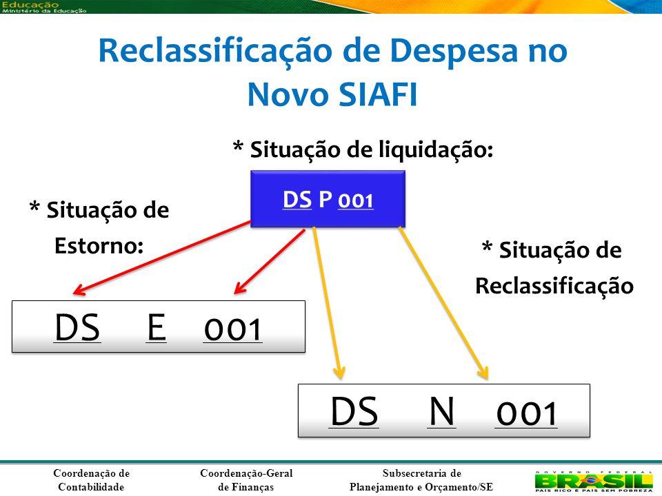 Reclassificação de Despesa no Novo SIAFI * Situação de liquidação: