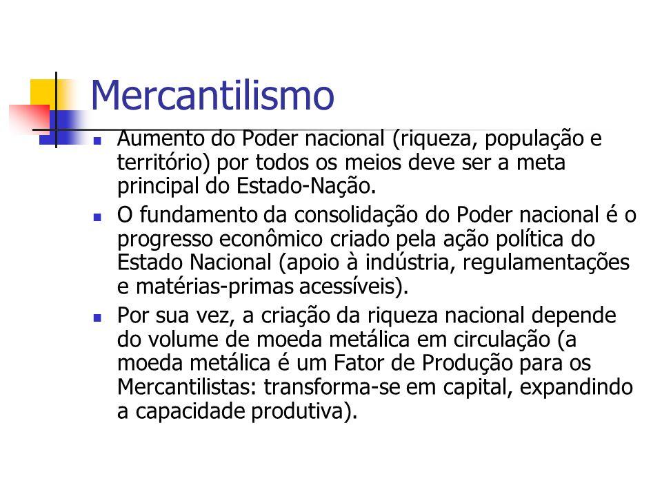 Mercantilismo Aumento do Poder nacional (riqueza, população e território) por todos os meios deve ser a meta principal do Estado-Nação.
