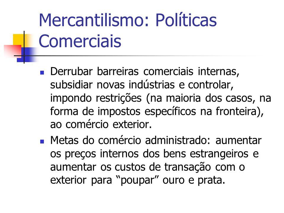 Mercantilismo: Políticas Comerciais