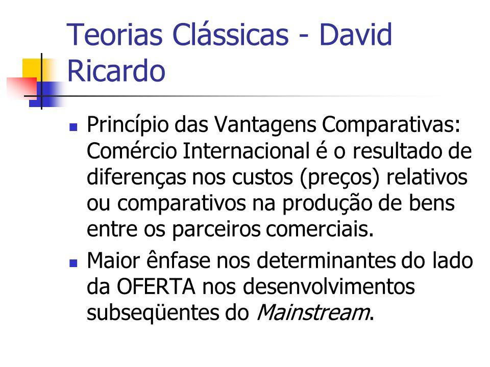 Teorias Clássicas - David Ricardo