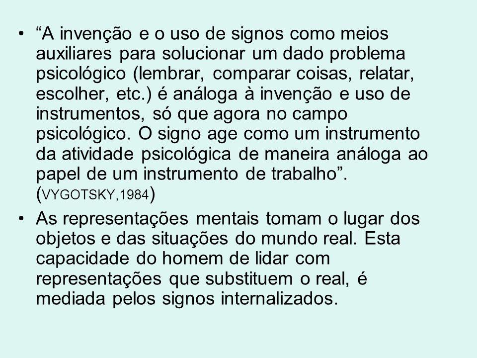 A invenção e o uso de signos como meios auxiliares para solucionar um dado problema psicológico (lembrar, comparar coisas, relatar, escolher, etc.) é análoga à invenção e uso de instrumentos, só que agora no campo psicológico. O signo age como um instrumento da atividade psicológica de maneira análoga ao papel de um instrumento de trabalho . (VYGOTSKY,1984)